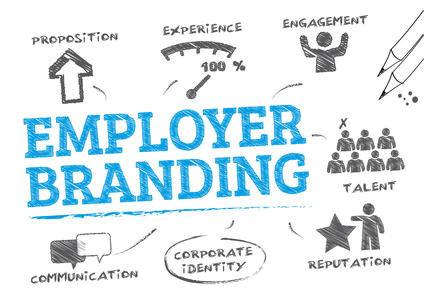 Resultado de imagen de employer branding